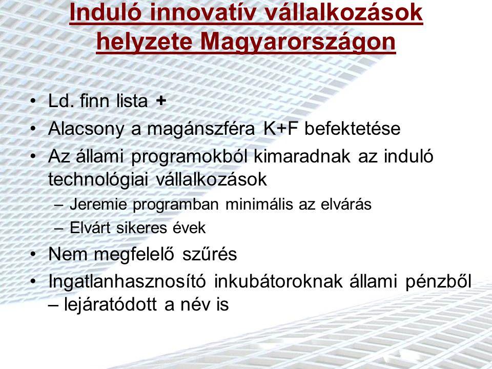 Az izraeli modell adaptálása Magyarországon Szigorú feltételekkel akkreditált magán inkubátorok (nemzetközi tapasztalat, külföldi szakértők) Az inkubátor választja ki a Start-up-okat, az állam 80-85%-ot finanszíroz –K+F-re alapuló, eredeti technológiai újdonság –Nemzetközi piaci potenciál Az inkubátor 30-45% üzletrészt szerez a Start-up-ban: vigyáz az állami pénzre Együttműködés az egyetemekkel, kutatóintézetekkel Felpuhítás veszélye Szabályozási környezet (jogszabályok, definíciók) Pozitív társadalmi hatások – A siker sikert szül!