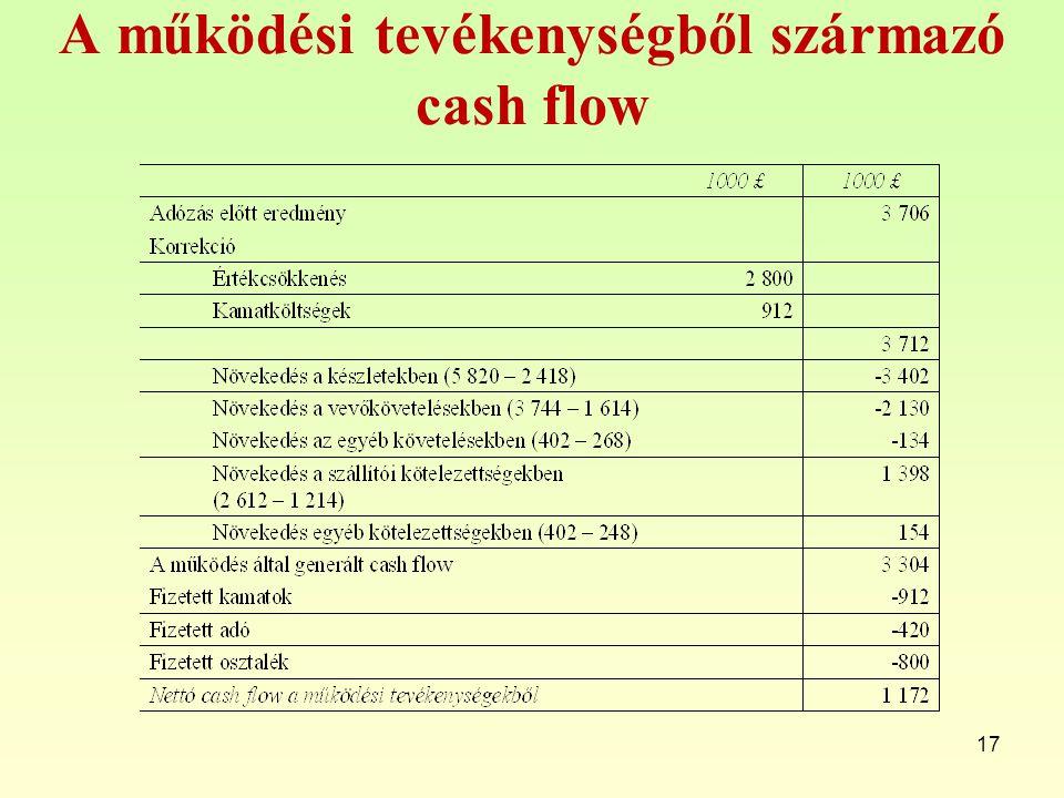 A működési tevékenységből származó cash flow 17