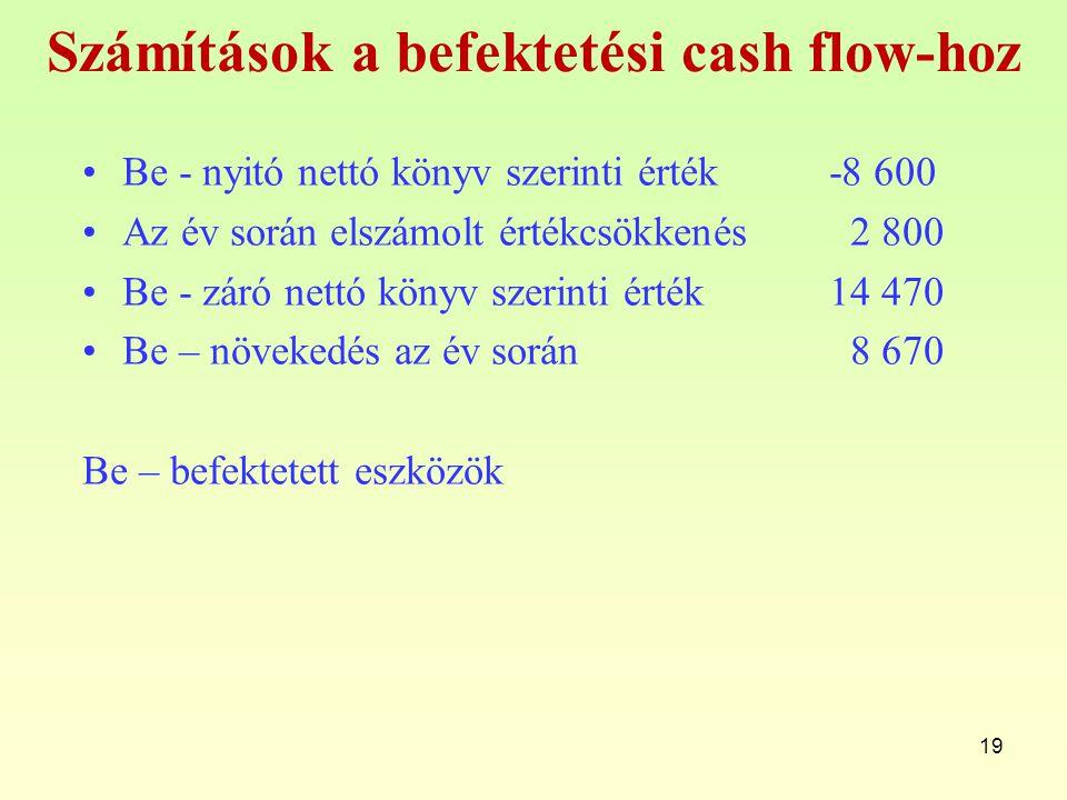 Számítások a befektetési cash flow-hoz Be - nyitó nettó könyv szerinti érték-8 600 Az év során elszámolt értékcsökkenés 2 800 Be - záró nettó könyv sz