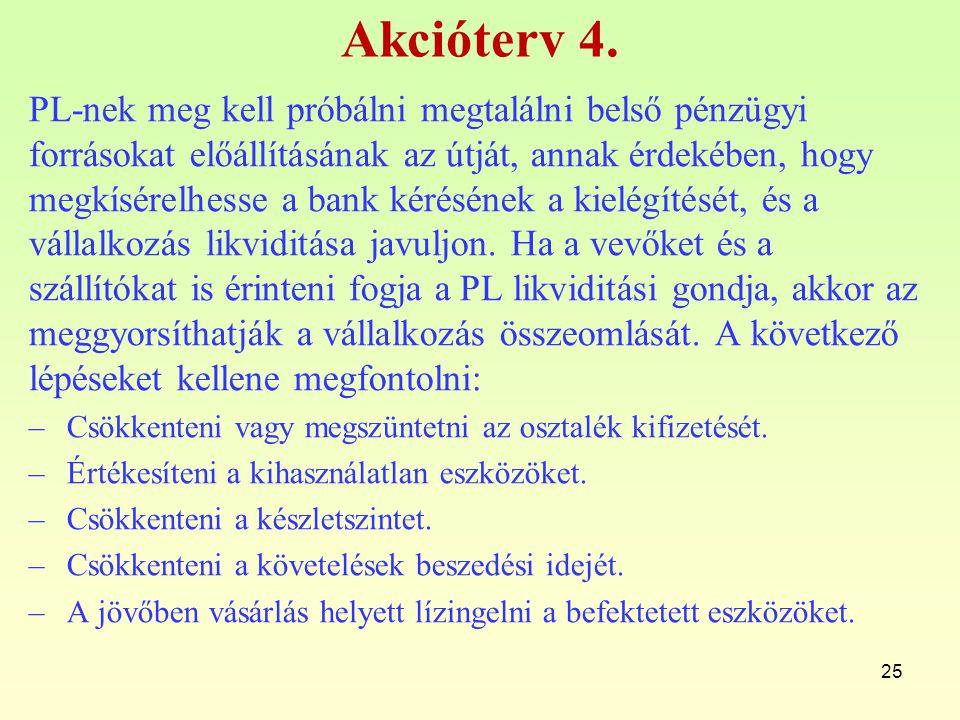 Akcióterv 4. PL-nek meg kell próbálni megtalálni belső pénzügyi forrásokat előállításának az útját, annak érdekében, hogy megkísérelhesse a bank kérés