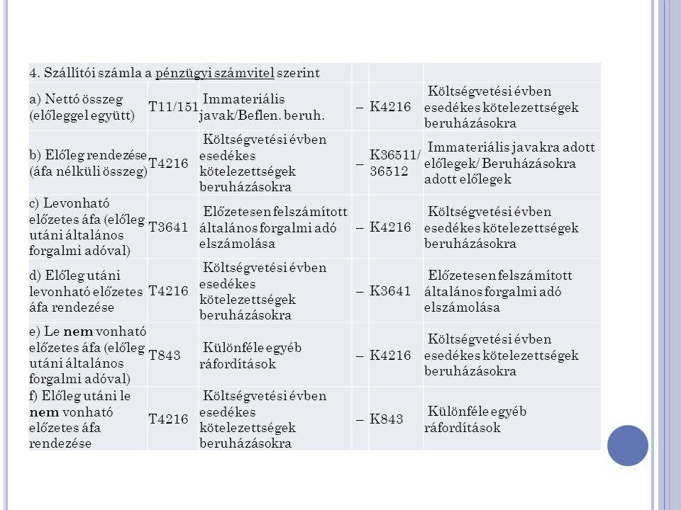 4. Szállítói számla a pénzügyi számvitel szerint a) Nettó összeg (előleggel együtt) T11/151 Immateriális javak/Beflen. beruh. –K4216 Költségvetési évb