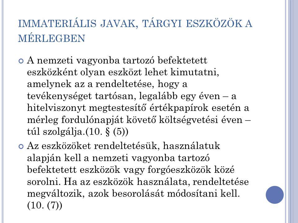 I MMATERIÁLIS JAVAKKAL, TÁRGYI ESZKÖZÖK EGYES GAZDASÁGI ESEMÉNYEINEK ELSZÁMOLÁSA (III.