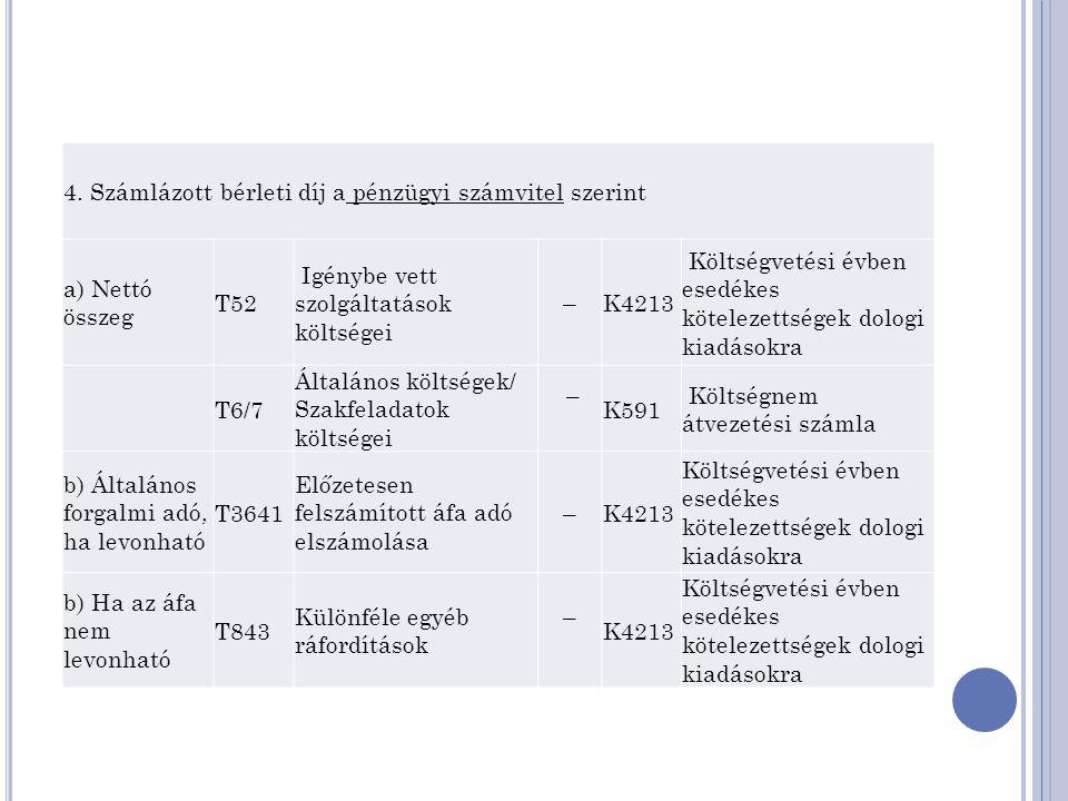 4. Számlázott bérleti díj a pénzügyi számvitel szerint a) Nettó összeg T52 Igénybe vett szolgáltatások költségei –K4213 Költségvetési évben esedékes k
