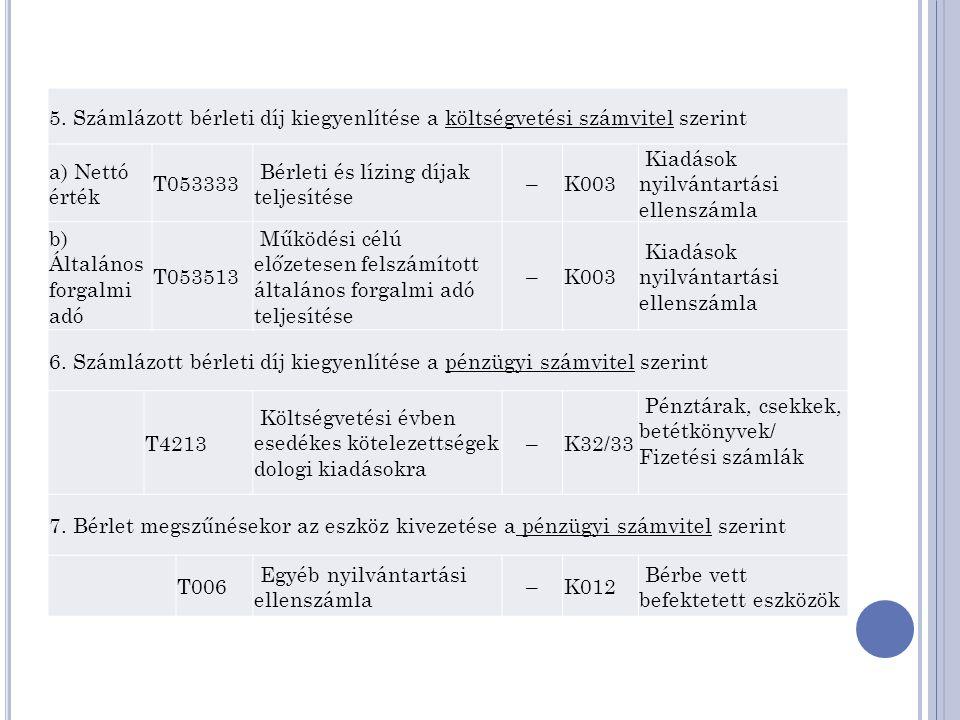 5. Számlázott bérleti díj kiegyenlítése a költségvetési számvitel szerint a) Nettó érték T053333 Bérleti és lízing díjak teljesítése –K003 Kiadások ny