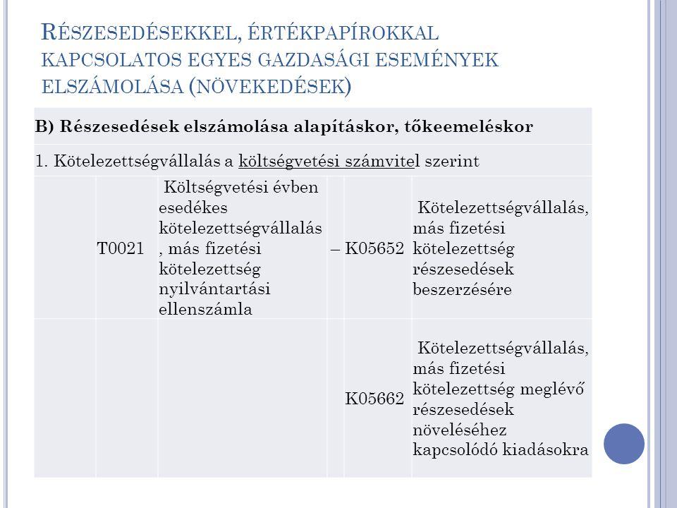 R ÉSZESEDÉSEKKEL, ÉRTÉKPAPÍROKKAL KAPCSOLATOS EGYES GAZDASÁGI ESEMÉNYEK ELSZÁMOLÁSA ( NÖVEKEDÉSEK ) B) Részesedések elszámolása alapításkor, tőkeemelé
