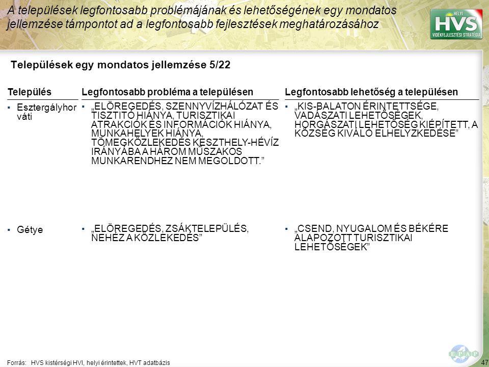 """47 Települések egy mondatos jellemzése 5/22 A települések legfontosabb problémájának és lehetőségének egy mondatos jellemzése támpontot ad a legfontosabb fejlesztések meghatározásához Forrás:HVS kistérségi HVI, helyi érintettek, HVT adatbázis TelepülésLegfontosabb probléma a településen ▪Esztergályhor váti ▪""""ELÖREGEDÉS, SZENNYVÍZHÁLÓZAT ÉS TISZTITÓ HIÁNYA, TURISZTIKAI ATRAKCIÓK ÉS INFORMÁCIÓK HIÁNYA, MUNKAHELYEK HIÁNYA, TÖMEGKÖZLEKEDÉS KESZTHELY-HÉVÍZ IRÁNYÁBA A HÁROM MŰSZAKOS MUNKARENDHEZ NEM MEGOLDOTT. ▪Gétye ▪""""ELÖREGEDÉS, ZSÁKTELEPÜLÉS, NEHÉZ A KÖZLEKEDÉS Legfontosabb lehetőség a településen ▪""""KIS-BALATON ÉRINTETTSÉGE, VADÁSZATI LEHETŐSÉGEK, HORGÁSZATI LEHETŐSÉG KIÉPÍTETT, A KÖZSÉG KIVÁLÓ ELHELYZKEDÉSE ▪""""CSEND, NYUGALOM ÉS BÉKÉRE ALAPOZOTT TURISZTIKAI LEHETŐSÉGEK"""
