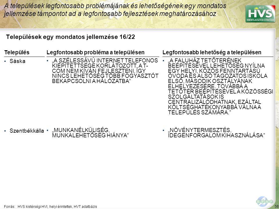 """58 Települések egy mondatos jellemzése 16/22 A települések legfontosabb problémájának és lehetőségének egy mondatos jellemzése támpontot ad a legfontosabb fejlesztések meghatározásához Forrás:HVS kistérségi HVI, helyi érintettek, HVT adatbázis TelepülésLegfontosabb probléma a településen ▪Sáska ▪""""A SZÉLESSÁVÚ INTERNET TELEFONOS KIÉPÍTETTSÉGE KORLÁTOZOTT, A T- COM NEM KÍVÁN FEJLESZTENI, ÍGY NINCS LEHETŐSÉG TÖBB FOGYASZTÓT BEKAPCSOLNI A HÁLÓZATBA ▪Szentbékkálla ▪""""MUNKANÉLKÜLISÉG, MUNKALEHETŐSÉG HIÁNYA Legfontosabb lehetőség a településen ▪""""A FALUHÁZ TETŐTERÉNEK BEÉPÍTÉSÉVEL LEHETŐSÉG NYÍLNA EGY HELYI, KÖZÖS FENNTARTÁSÚ ÓVODA ÉS ALSÓ TAGOZATOS ISKOLA ELSŐ, MÁSODIK OSZTÁLYÁNAK ELHELYEZÉSÉRE."""