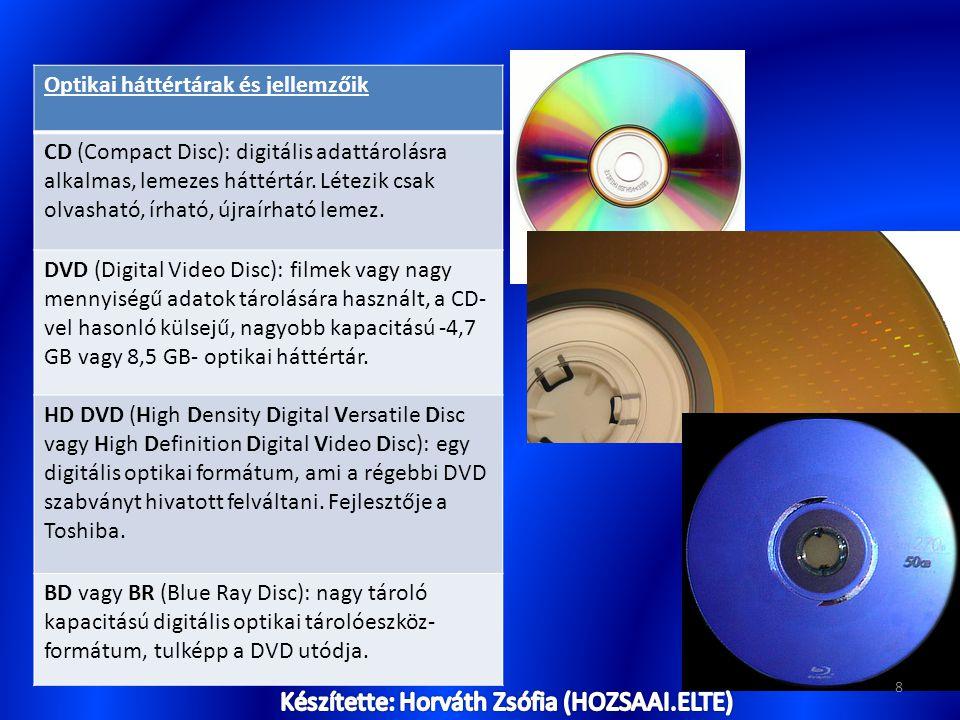 Optikai háttértárak és jellemzőik CD (Compact Disc): digitális adattárolásra alkalmas, lemezes háttértár. Létezik csak olvasható, írható, újraírható l