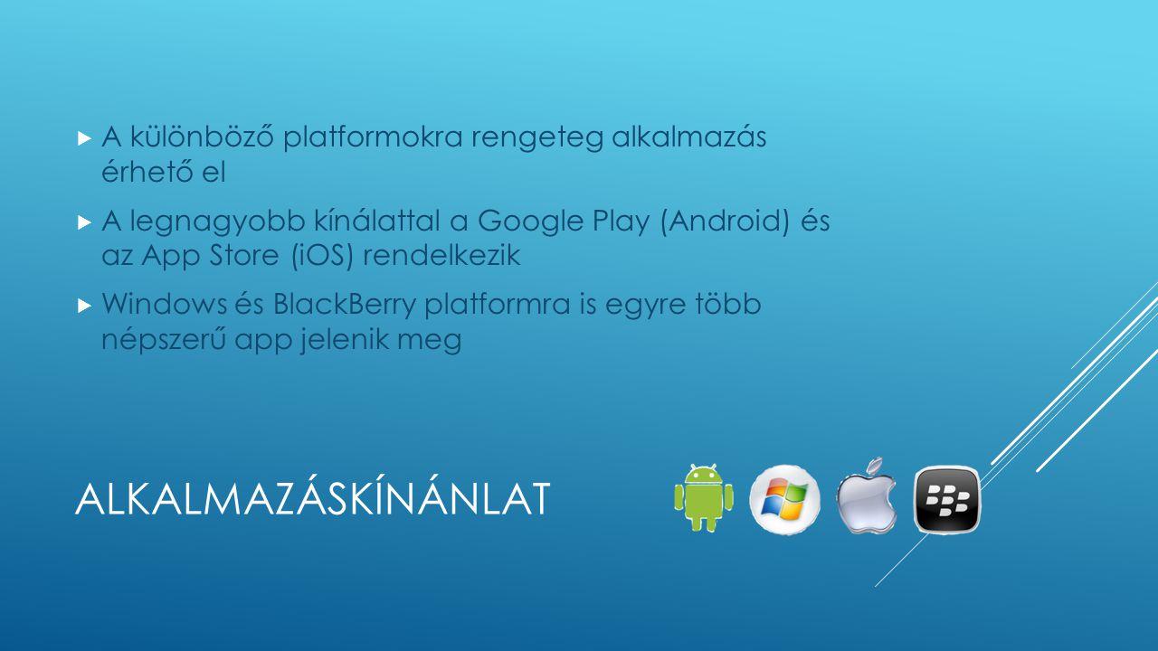ALKALMAZÁSKÍNÁNLAT  A különböző platformokra rengeteg alkalmazás érhető el  A legnagyobb kínálattal a Google Play (Android) és az App Store (iOS) rendelkezik  Windows és BlackBerry platformra is egyre több népszerű app jelenik meg