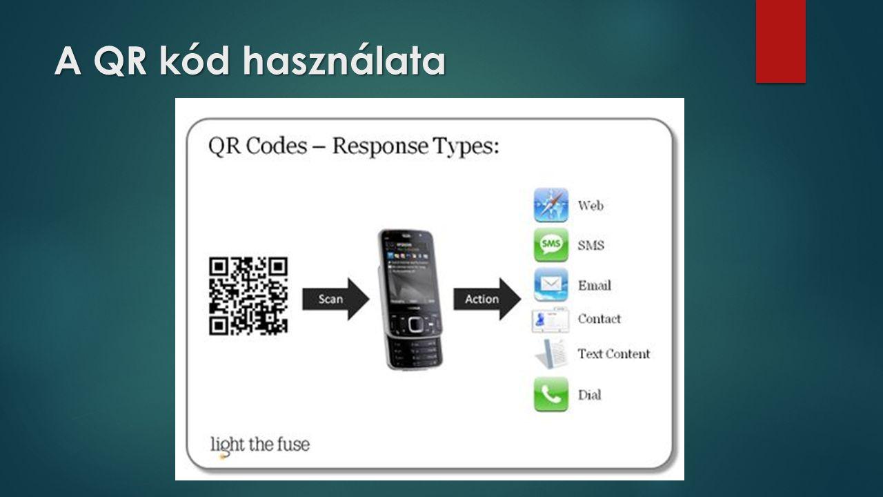 A QR kód használata