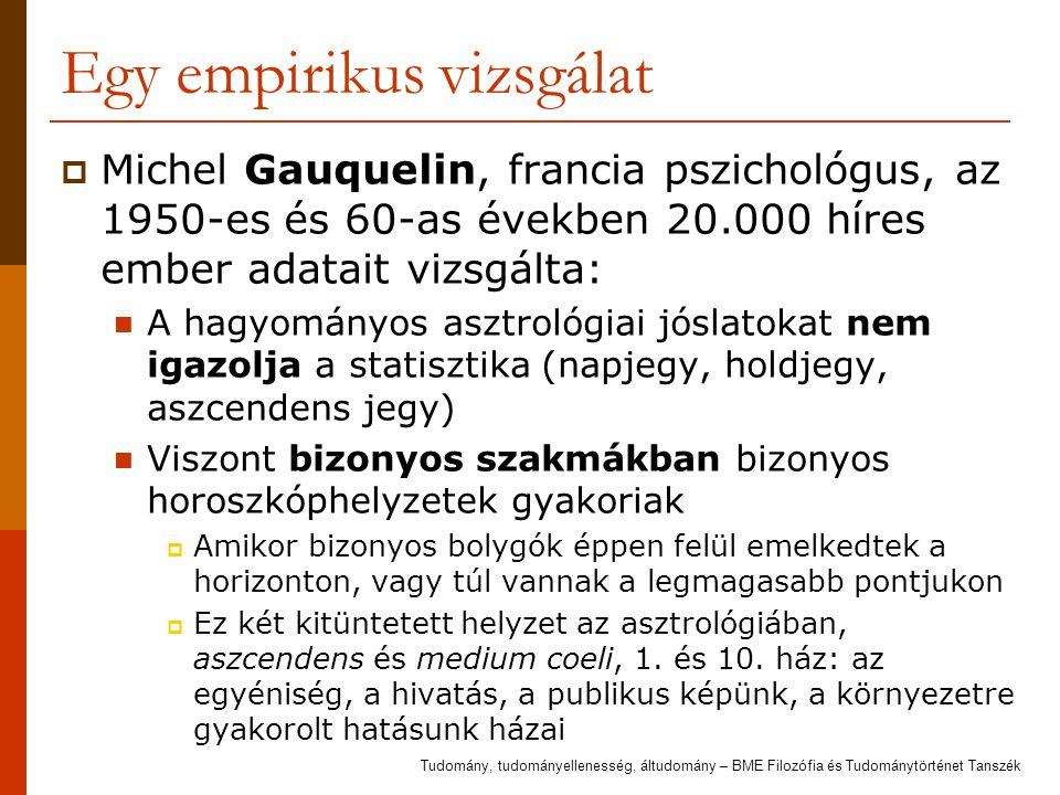 Egy empirikus vizsgálat  Michel Gauquelin, francia pszichológus, az 1950-es és 60-as években 20.000 híres ember adatait vizsgálta: A hagyományos aszt