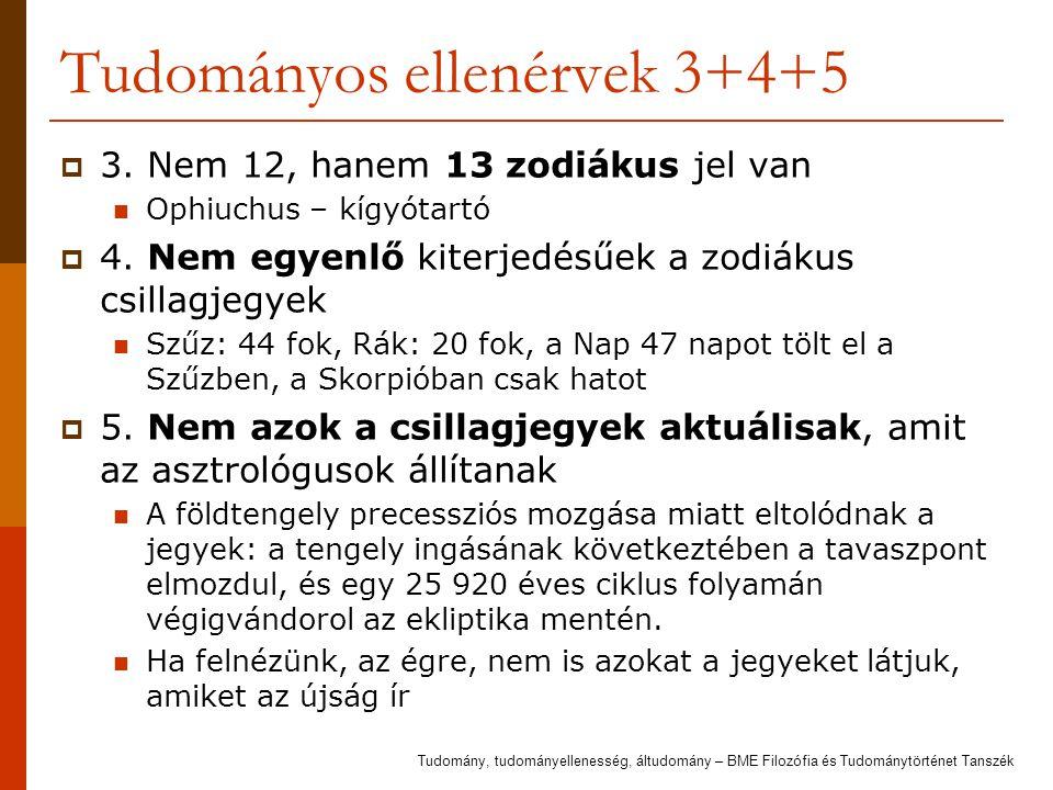 Tudományos ellenérvek 3+4+5  3. Nem 12, hanem 13 zodiákus jel van Ophiuchus – kígyótartó  4. Nem egyenlő kiterjedésűek a zodiákus csillagjegyek Szűz