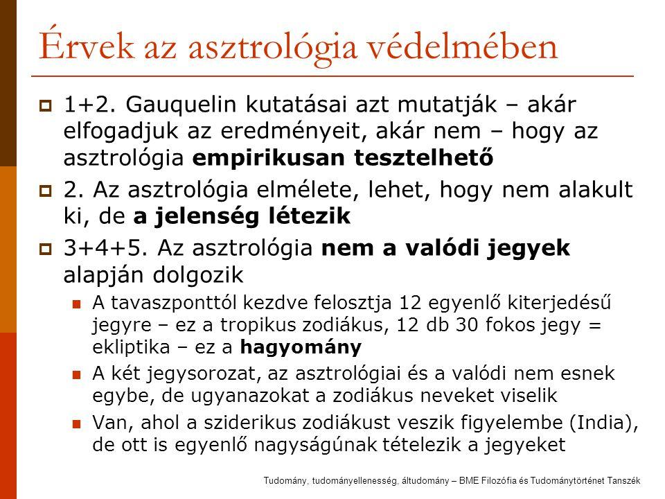 Érvek az asztrológia védelmében  1+2. Gauquelin kutatásai azt mutatják – akár elfogadjuk az eredményeit, akár nem – hogy az asztrológia empirikusan t