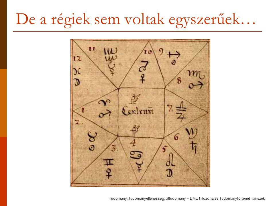 De a régiek sem voltak egyszerűek… Tudomány, tudományellenesség, áltudomány – BME Filozófia és Tudománytörténet Tanszék