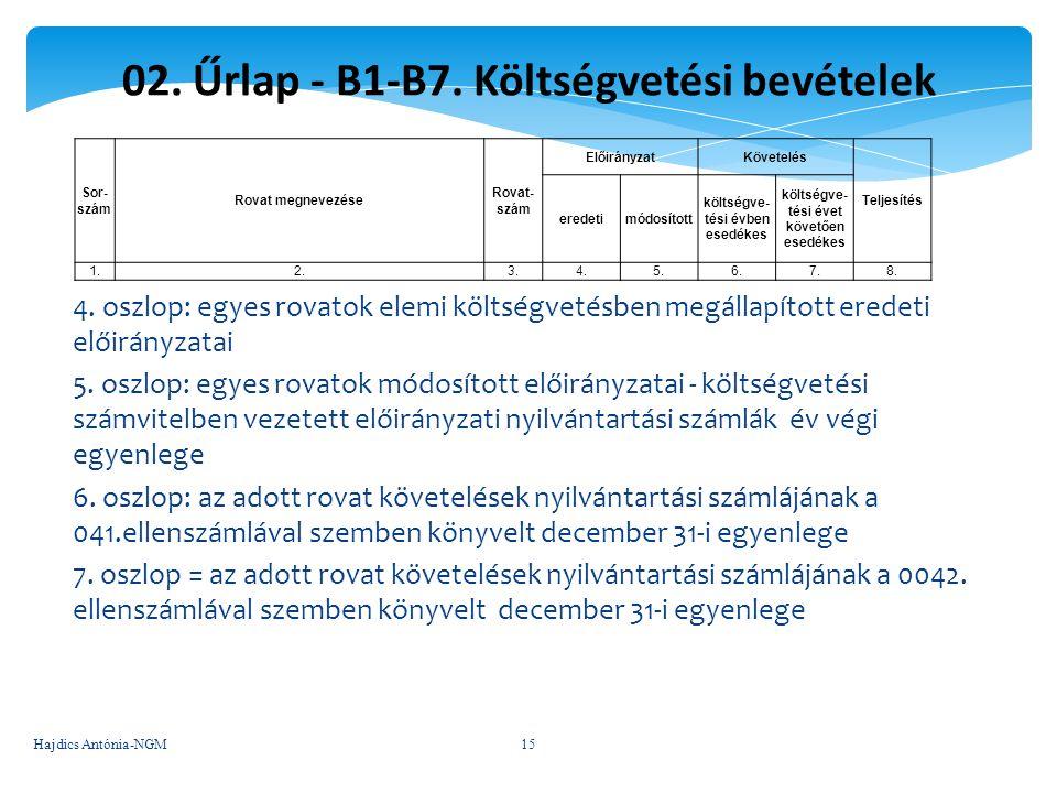 02. Űrlap - B1-B7. Költségvetési bevételek 4. oszlop: egyes rovatok elemi költségvetésben megállapított eredeti előirányzatai 5. oszlop: egyes rovatok