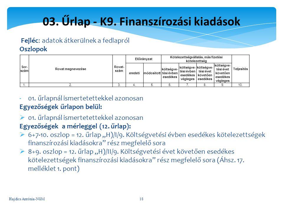 03. Űrlap - K9. Finanszírozási kiadások Fejléc: adatok átkerülnek a fedlapról Oszlopok -01. űrlapnál ismertetettekkel azonosan Egyezőségek űrlapon bel