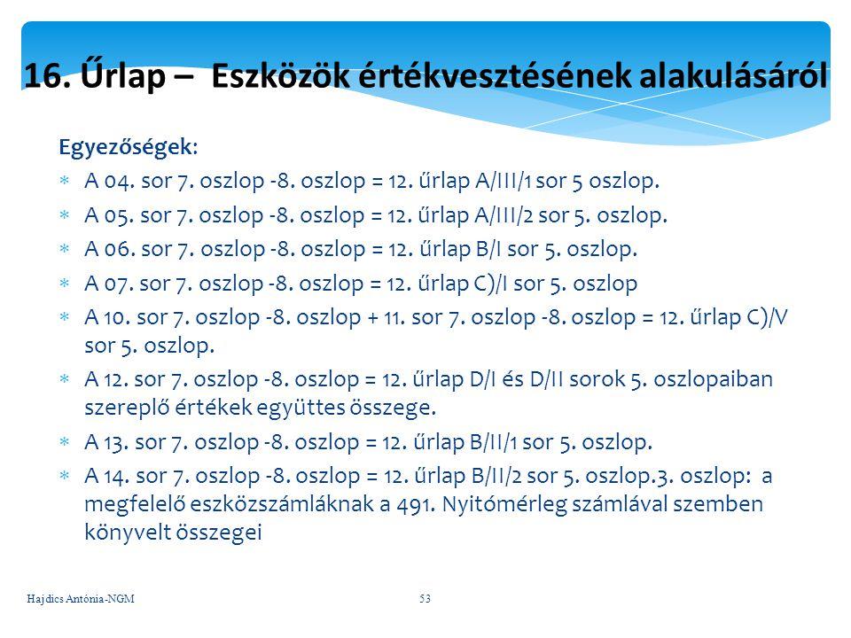 16. Űrlap – Eszközök értékvesztésének alakulásáról Egyezőségek:  A 04. sor 7. oszlop -8. oszlop = 12. űrlap A/III/1 sor 5 oszlop.  A 05. sor 7. oszl
