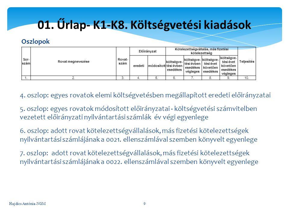 01. Űrlap- K1-K8. Költségvetési kiadások Oszlopok 4. oszlop: egyes rovatok elemi költségvetésben megállapított eredeti előirányzatai 5. oszlop: egyes