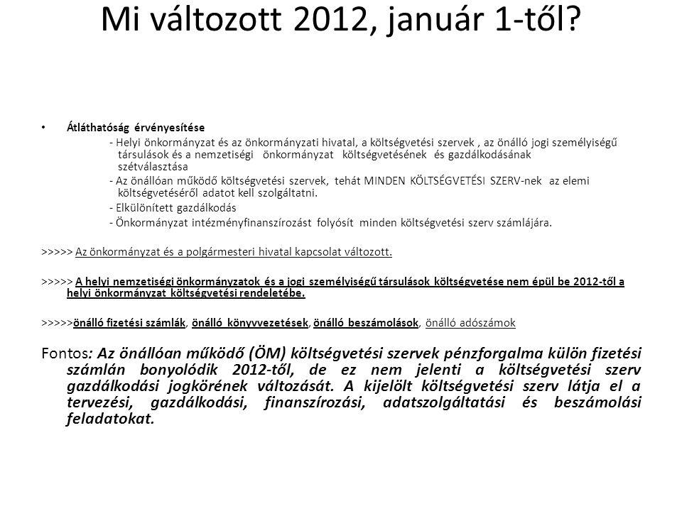 Mi változott 2012, január 1-től? Átláthatóság érvényesítése - Helyi önkormányzat és az önkormányzati hivatal, a költségvetési szervek, az önálló jogi