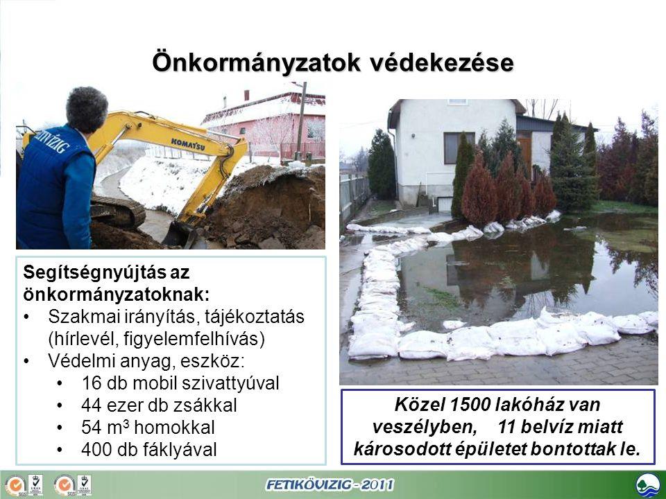 Segítségnyújtás az önkormányzatoknak: Szakmai irányítás, tájékoztatás (hírlevél, figyelemfelhívás) Védelmi anyag, eszköz: 16 db mobil szivattyúval 44