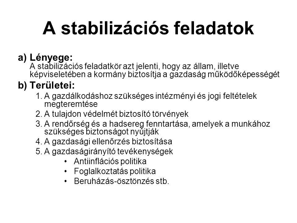 A stabilizációs feladatok a)Lényege: A stabilizációs feladatkör azt jelenti, hogy az állam, illetve képviseletében a kormány biztosítja a gazdaság működőképességét b)Területei: 1.A gazdálkodáshoz szükséges intézményi és jogi feltételek megteremtése 2.A tulajdon védelmét biztosító törvények 3.A rendőrség és a hadsereg fenntartása, amelyek a munkához szükséges biztonságot nyújtják 4.A gazdasági ellenőrzés biztosítása 5.A gazdaságirányító tevékenységek Antiinflációs politika Foglalkoztatás politika Beruházás-ösztönzés stb.