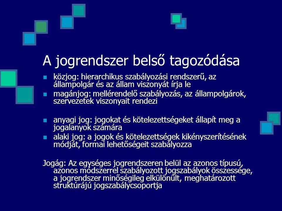 A jogrendszer belső tagozódása közjog: hierarchikus szabályozási rendszerű, az állampolgár és az állam viszonyát írja le magánjog: mellérendelő szabál