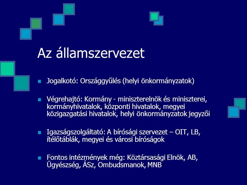 Az államszervezet Jogalkotó: Országgyűlés (helyi önkormányzatok) Végrehajtó: Kormány - miniszterelnök és miniszterei, kormányhivatalok, központi hivat