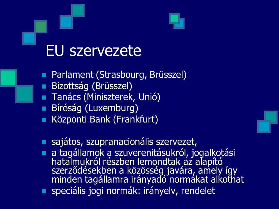 EU szervezete Parlament (Strasbourg, Brüsszel) Bizottság (Brüsszel) Tanács (Miniszterek, Unió) Bíróság (Luxemburg) Központi Bank (Frankfurt) sajátos,