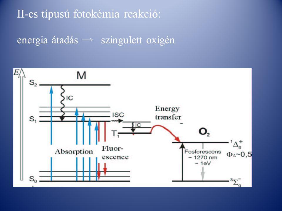 II-es típusú fotokémia reakció: energia átadás szingulett oxigén