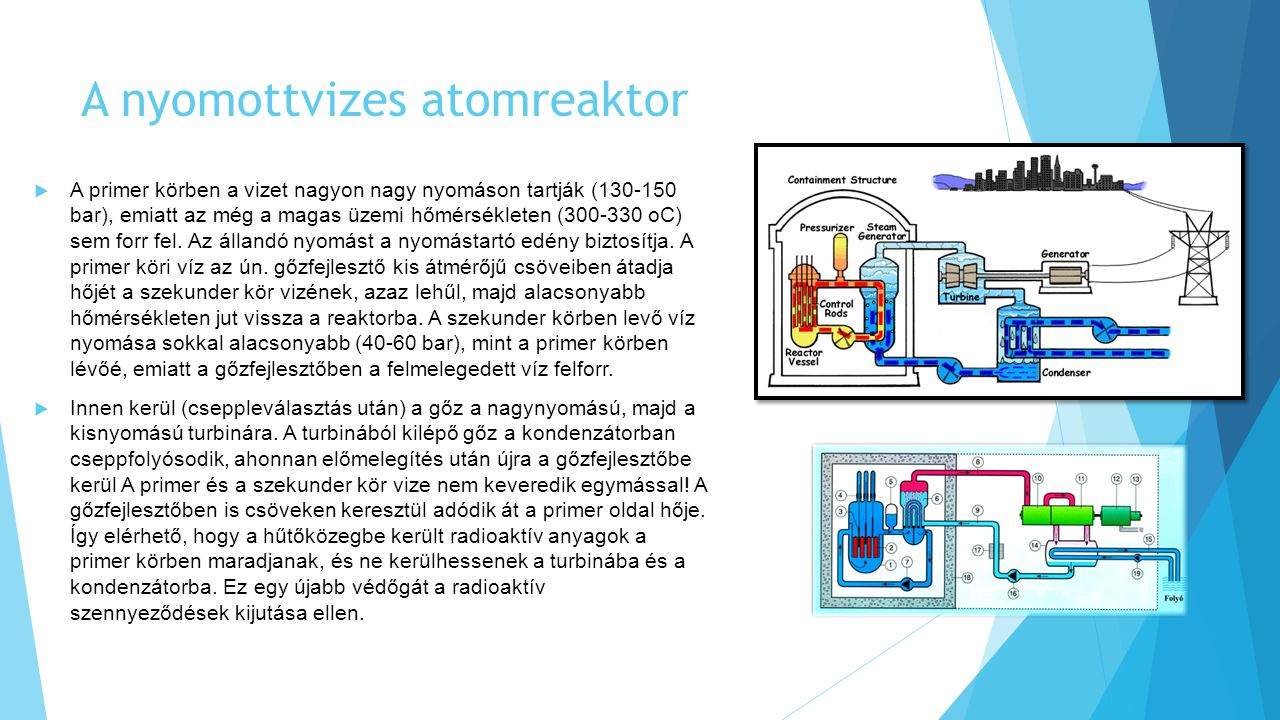 A nyomottvizes atomreaktor  A primer körben a vizet nagyon nagy nyomáson tartják (130-150 bar), emiatt az még a magas üzemi hőmérsékleten (300-330 oC) sem forr fel.