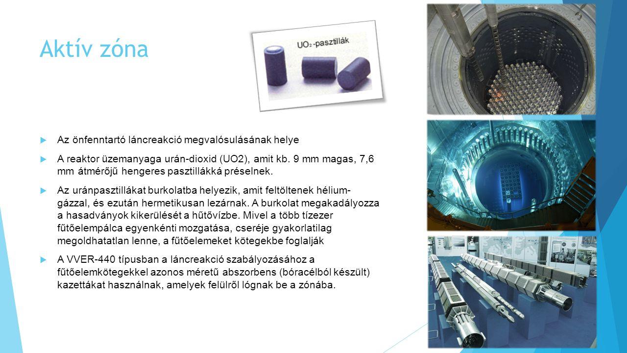 Aktív zóna  Az önfenntartó láncreakció megvalósulásának helye  A reaktor üzemanyaga urán-dioxid (UO2), amit kb.