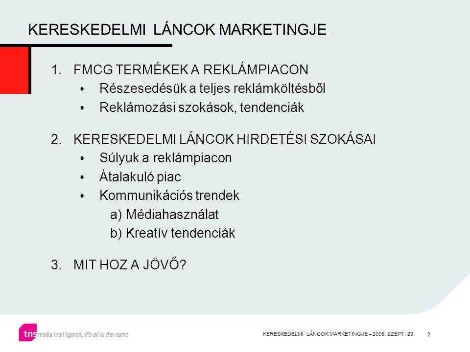 3 KERESKEDELMI LÁNCOK MARKETINGJE 1.FMCG TERMÉKEK A REKLÁMPIACON Részesedésük a listaáras reklámköltésből - 2004 Teljes reklámpiac 2004: 440 milliárd Ft KERESKEDELMI LÁNCOK MARKETINGJE – 2005.