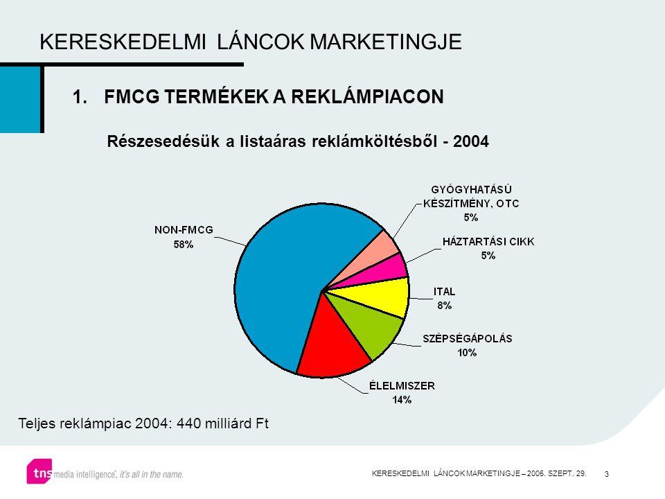 4 KERESKEDELMI LÁNCOK MARKETINGJE REKLÁMOZÁSI SZOKÁSOK, TENDENCIÁK AZ FMCG PIACON Sok szereplő, koncentrált médiabüdzsék A top 30 cég adja az szektor reklámköltésének 75%-át Aktív és kevésbé aktív FMCG kategóriánk Növekvő reklámköltés: OTC, tejtermék, élelmiszerüzlet Csökkenő reklámköltés: alkoholmentes ital, édesség, tisztítószer, hústermék Átalakuló médiamix Nő a televízió súlya Csökken a sajtó, különösen a magazinok részesedése A rádiók részesedése növekszik A köztér és a mozi súlya csökken KERESKEDELMI LÁNCOK MARKETINGJE – 2005.