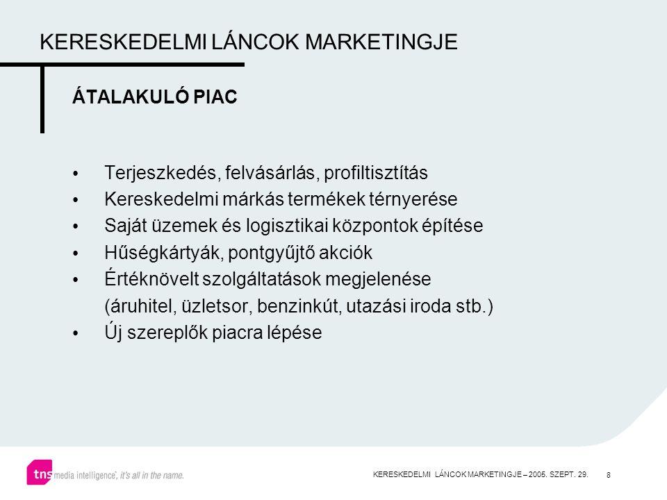 9 KERESKEDELMI LÁNCOK MARKETINGJE KOMMUNIKÁCIÓS TRENDEK Médiahasználat Kiugró reklámköltés 2004-ben Nő az egyes láncok médiabüdzséje közti különbség Továbbra is túlsúlyban van a televízió Feljövőben a napilap és a közterület Alternatív megjelenési formák (pl.