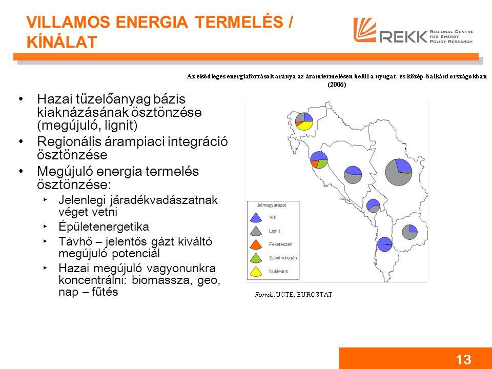13 VILLAMOS ENERGIA TERMELÉS / KÍNÁLAT Hazai tüzelőanyag bázis kiaknázásának ösztönzése (megújuló, lignit) Regionális árampiaci integráció ösztönzése