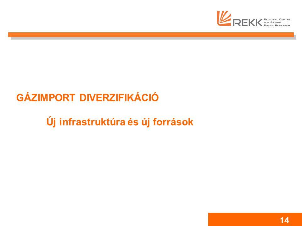 14 GÁZIMPORT DIVERZIFIKÁCIÓ Új infrastruktúra és új források