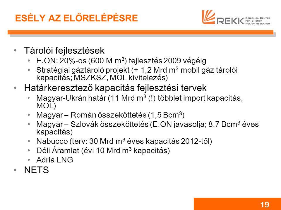 19 ESÉLY AZ ELŐRELÉPÉSRE Tárolói fejlesztések E.ON: 20%-os (600 M m 3 ) fejlesztés 2009 végéig Stratégiai gáztároló projekt (+ 1,2 Mrd m 3 mobil gáz tárolói kapacitás; MSZKSZ, MOL kivitelezés) Határkeresztező kapacitás fejlesztési tervek ‣Magyar-Ukrán határ (11 Mrd m 3 (!) többlet import kapacitás, MOL) Magyar – Román összeköttetés (1,5 Bcm 3 ) Magyar – Szlovák összeköttetés (E.ON javasolja; 8,7 Bcm 3 éves kapacitás) Nabucco (terv: 30 Mrd m 3 éves kapacitás 2012-től) Déli Áramlat (évi 10 Mrd m 3 kapacitás) Adria LNG NETS