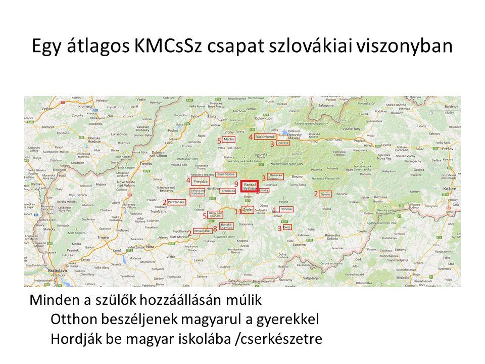 Egy átlagos KMCsSz csapat szlovákiai viszonyban Minden a szülők hozzáállásán múlik Otthon beszéljenek magyarul a gyerekkel Hordják be magyar iskolába /cserkészetre