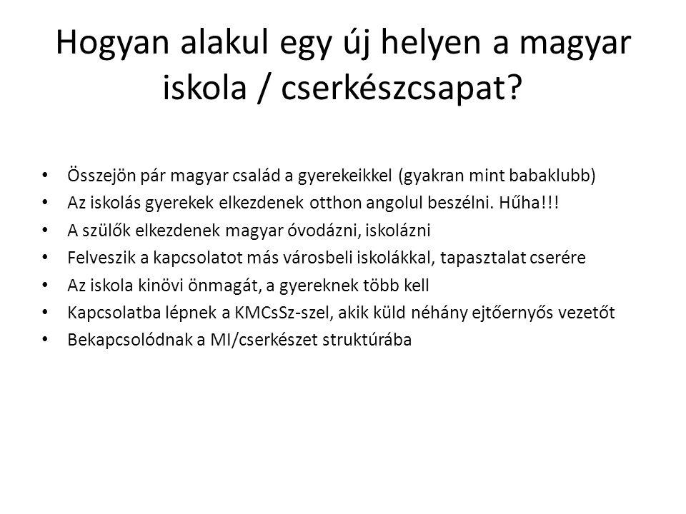 Hogyan alakul egy új helyen a magyar iskola / cserkészcsapat.