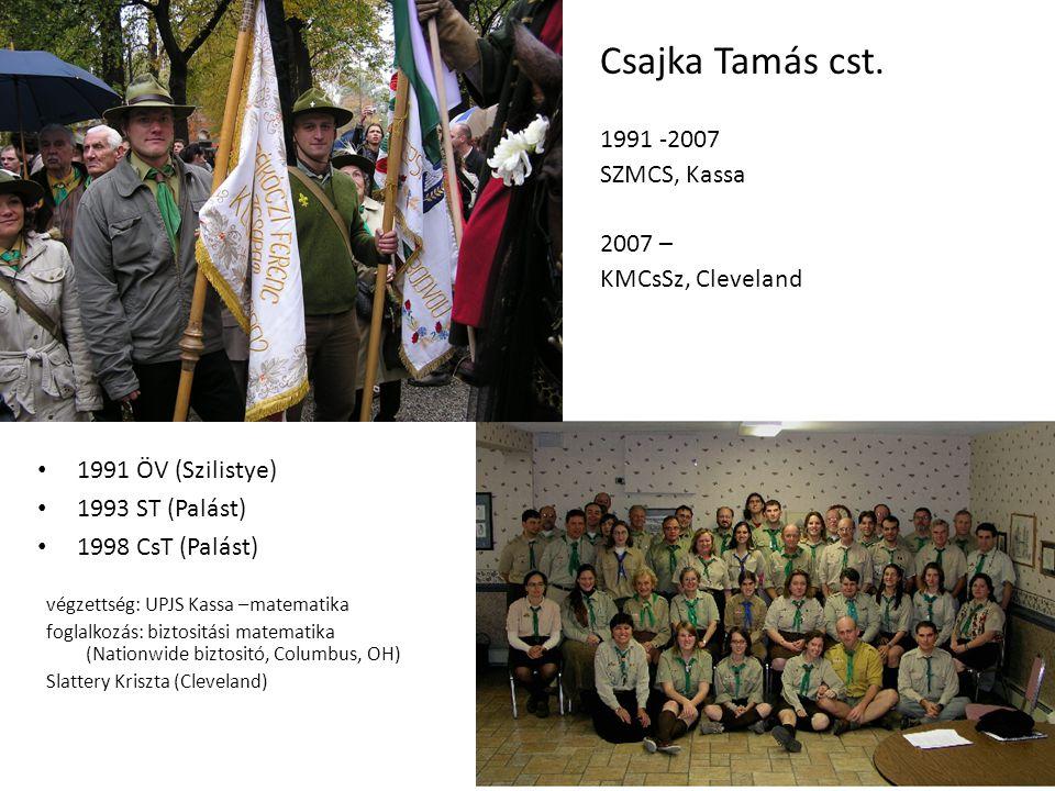 1991 ÖV (Szilistye) 1993 ST (Palást) 1998 CsT (Palást) Csajka Tamás cst.