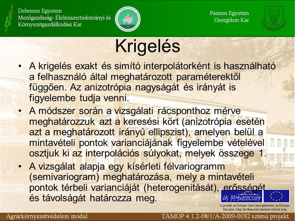 Krigelés A krigelés exakt és simító interpolátorként is használható a felhasználó által meghatározott paraméterektől függően. Az anizotrópia nagyságát