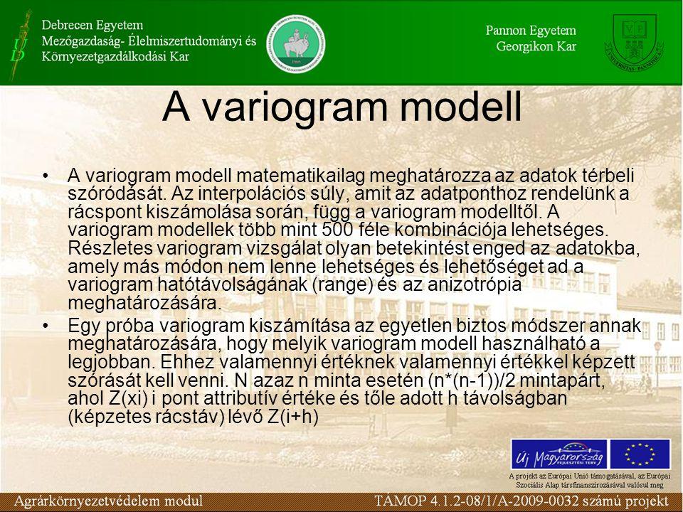 A variogram modell A variogram modell matematikailag meghatározza az adatok térbeli szóródását. Az interpolációs súly, amit az adatponthoz rendelünk a