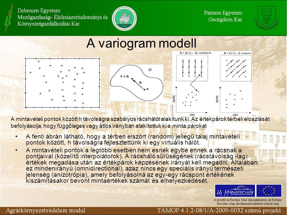 A variogram modell A fenti ábrán látható, hogy a térben elszórt (random) jellegű talaj mintavételi pontok között, h távolságra fejlesztettünk ki egy v