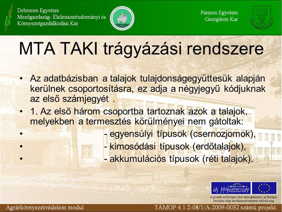 MTA TAKI trágyázási rendszere Az adatbázisban a talajok tulajdonságegyüttesük alapján kerülnek csoportosításra, ez adja a négyjegyű kódjuknak az első