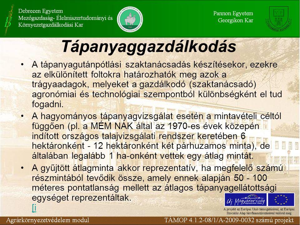 ELŐADÁS Felhasznált forrásai Szakirodalom: Berke, J., Hegedűs, Gy., Cs., Kelemen, D., Szabó, J.
