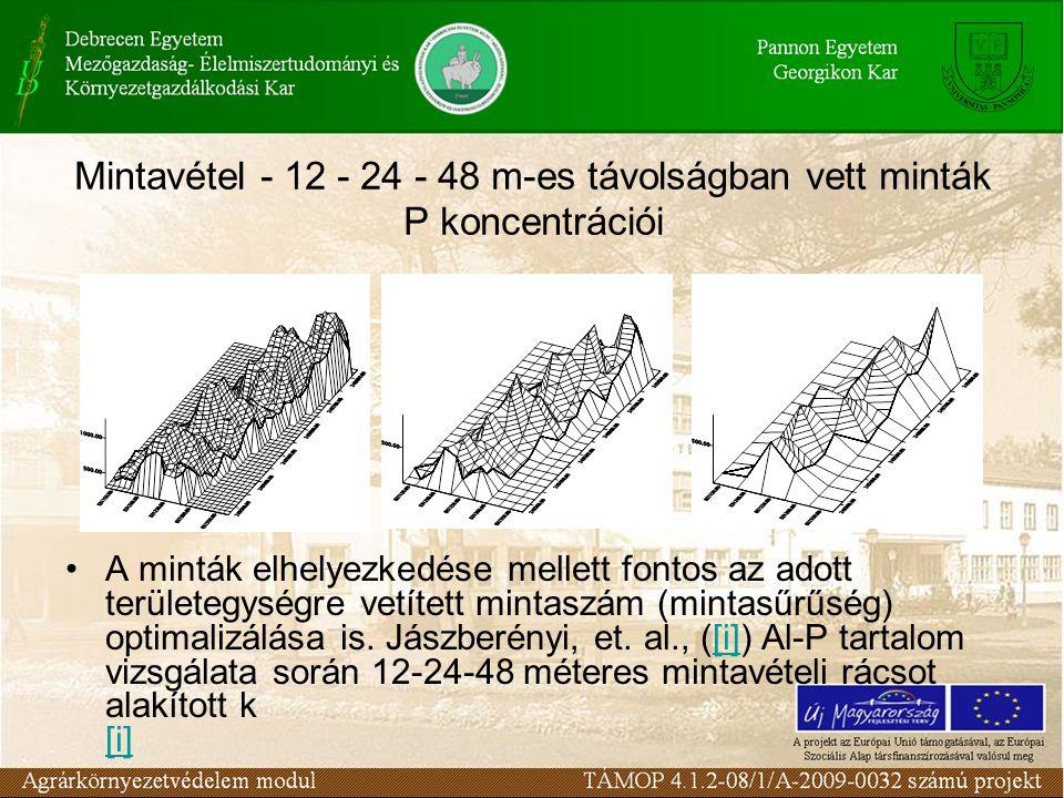 Mintavétel - 12 - 24 - 48 m-es távolságban vett minták P koncentrációi A minták elhelyezkedése mellett fontos az adott területegységre vetített mintas