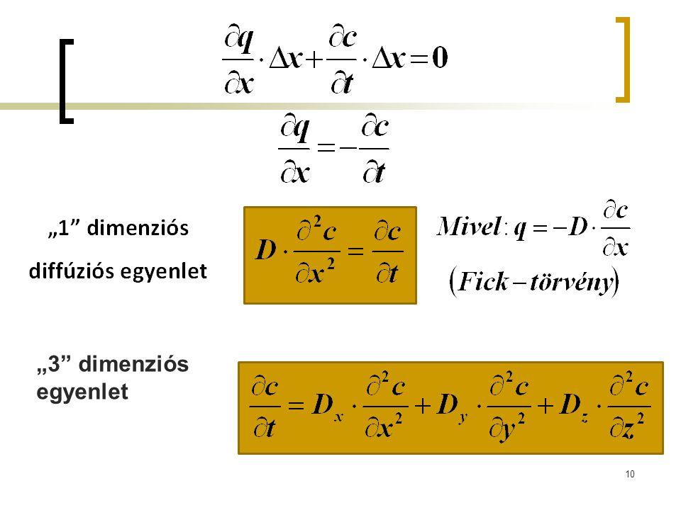 """10 """"3"""" dimenziós egyenlet"""