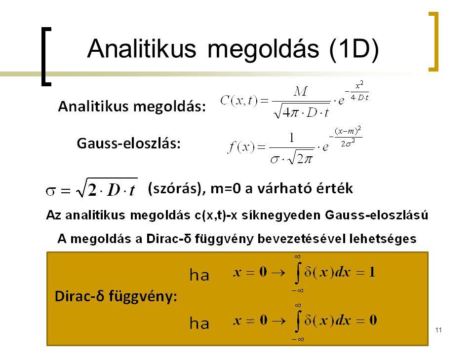 Analitikus megoldás (1D) 11