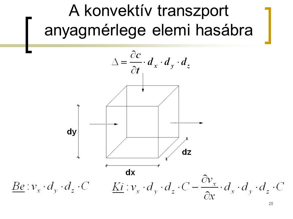 20 A konvektív transzport anyagmérlege elemi hasábra