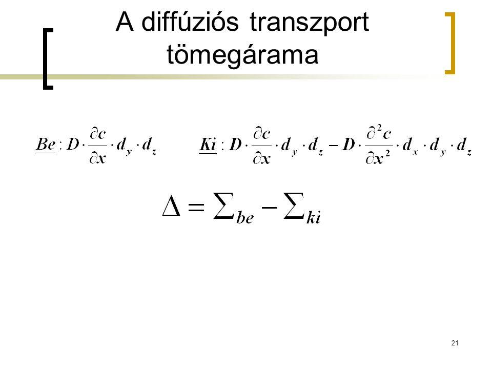 A diffúziós transzport tömegárama 21